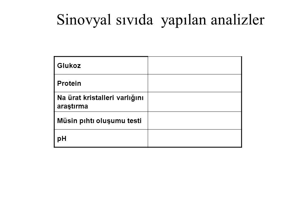 Sinovyal sıvıda yapılan analizler Glukoz Protein Na ürat kristalleri varlığını araştırma Müsin pıhtı oluşumu testi pH