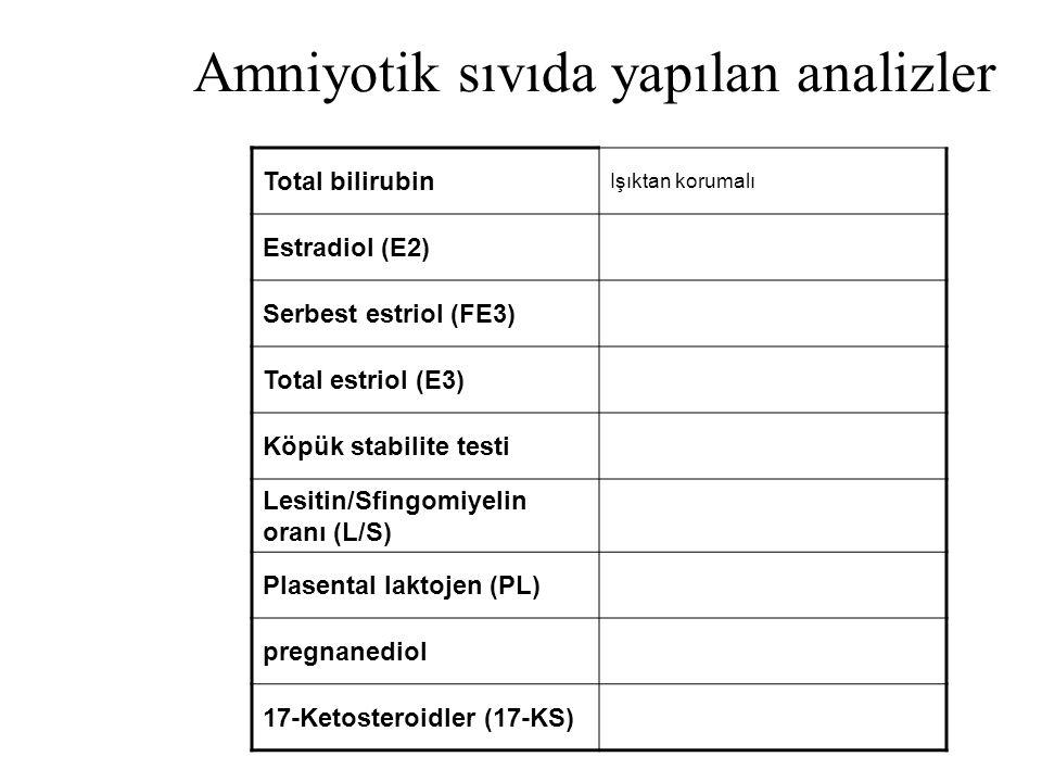 Amniyotik sıvıda yapılan analizler Total bilirubin Işıktan korumalı Estradiol (E2) Serbest estriol (FE3) Total estriol (E3) Köpük stabilite testi Lesi
