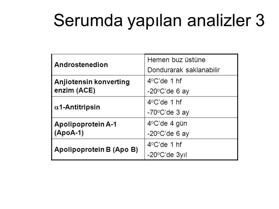 Serumda yapılan analizler 3 Androstenedion Hemen buz üstüne Dondurarak saklanabilir Anjiotensin konverting enzim (ACE) 4 o C'de 1 hf -20 o C'de 6 ay 