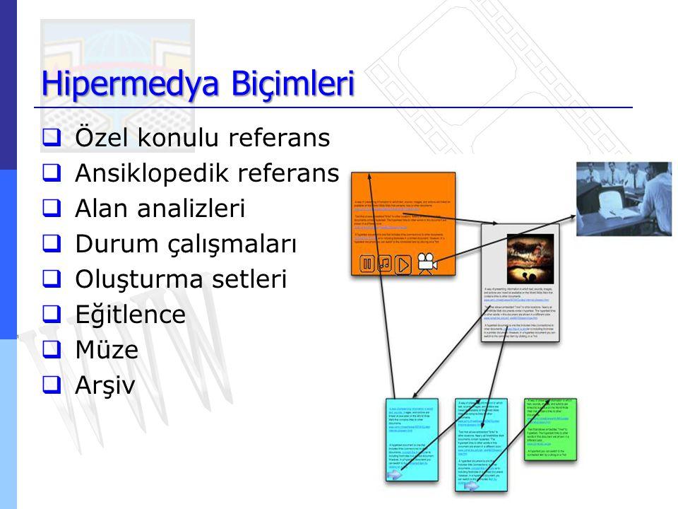 Hipermedya Biçimleri  Özel konulu referans  Ansiklopedik referans  Alan analizleri  Durum çalışmaları  Oluşturma setleri  Eğitlence  Müze  Arş
