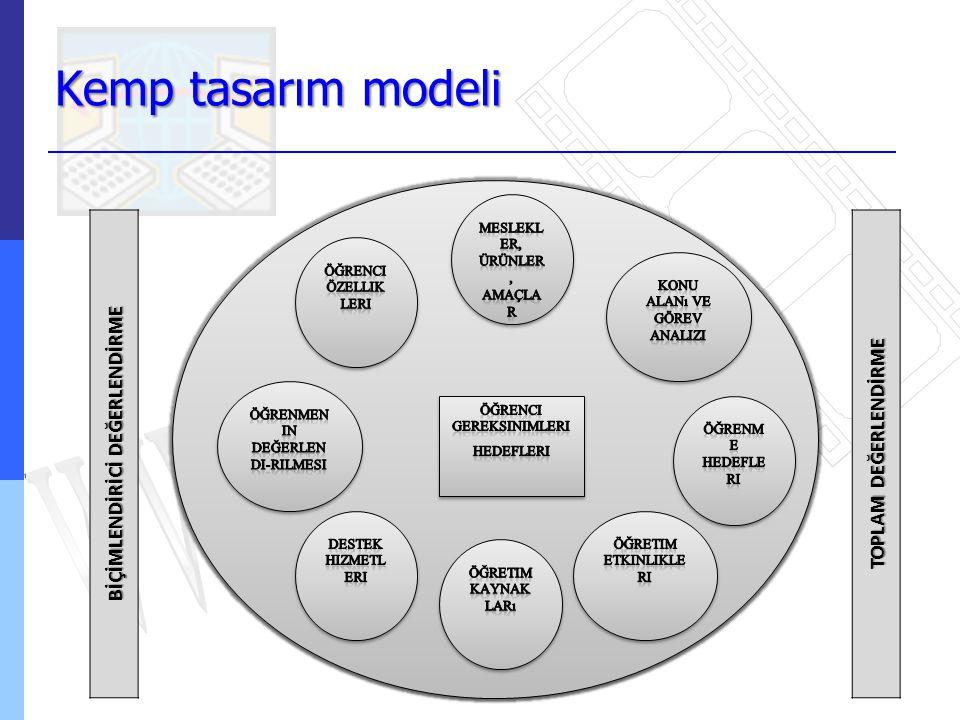 Kemp tasarım modeli BİÇİMLENDİRİCİ DEĞERLENDİRME TOPLAM DEĞERLENDİRME
