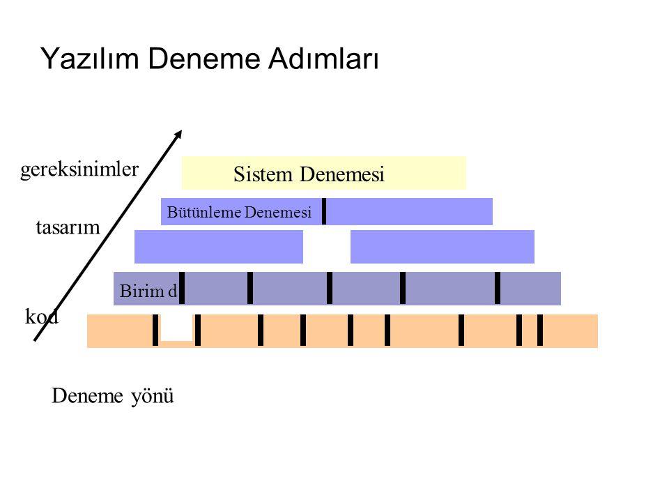 Yazılım Deneme Adımları Sistem Denemesi Bütünleme Denemesi Birim d.
