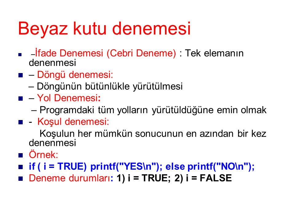 Beyaz kutu denemesi – İfade Denemesi (Cebri Deneme) : Tek elemanın denenmesi – Döngü denemesi: – Döngünün bütünlükle yürütülmesi – Yol Denemesi: – Programdaki tüm yolların yürütüldüğüne emin olmak - Koşul denemesi: Koşulun her mümkün sonucunun en azından bir kez denenmesi Örnek: if ( i = TRUE) printf( YES\n ); else printf( NO\n ); Deneme durumları: 1) i = TRUE; 2) i = FALSE