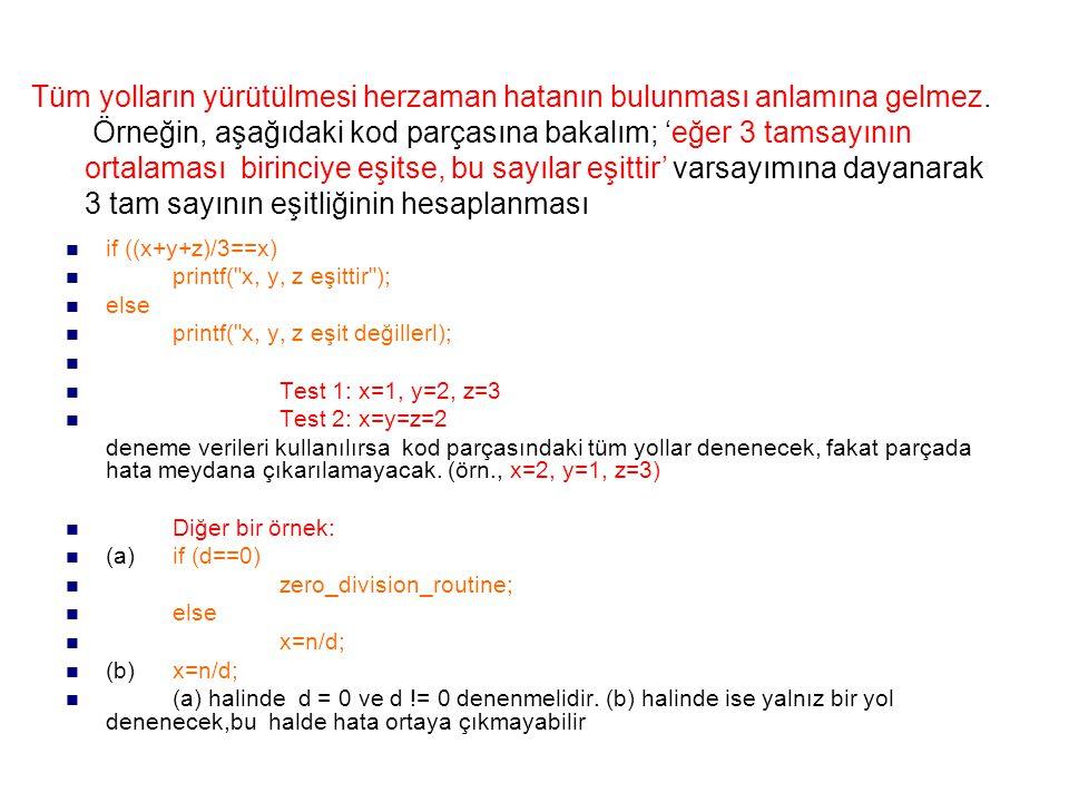 if ((x+y+z)/3==x) printf( x, y, z eşittir ); else printf( x, y, z eşit değillerl); Test 1: x=1, y=2, z=3 Test 2: x=y=z=2 deneme verileri kullanılırsa kod parçasındaki tüm yollar denenecek, fakat parçada hata meydana çıkarılamayacak.