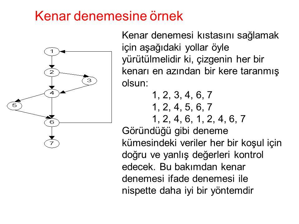 Kenar denemesi kıstasını sağlamak için aşağıdaki yollar öyle yürütülmelidir ki, çizgenin her bir kenarı en azından bir kere taranmış olsun: 1, 2, 3, 4, 6, 7 1, 2, 4, 5, 6, 7 1, 2, 4, 6, 1, 2, 4, 6, 7 Göründüğü gibi deneme kümesindeki veriler her bir koşul için doğru ve yanlış değerleri kontrol edecek.