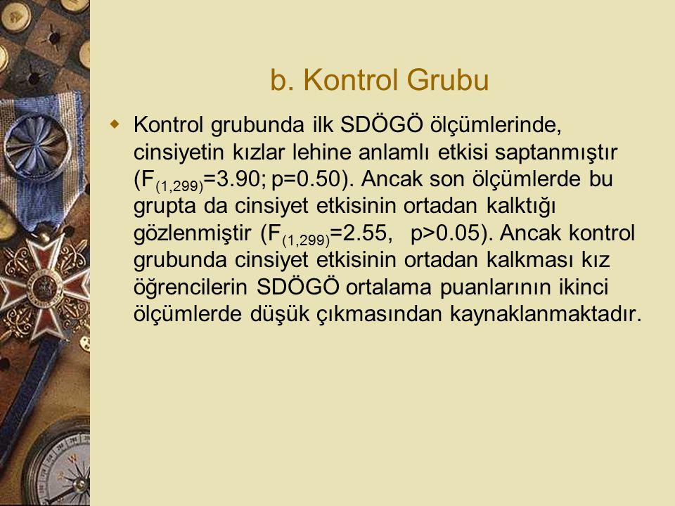 b. Kontrol Grubu  Kontrol grubunda ilk SDÖGÖ ölçümlerinde, cinsiyetin kızlar lehine anlamlı etkisi saptanmıştır (F (1,299) =3.90; p=0.50). Ancak son