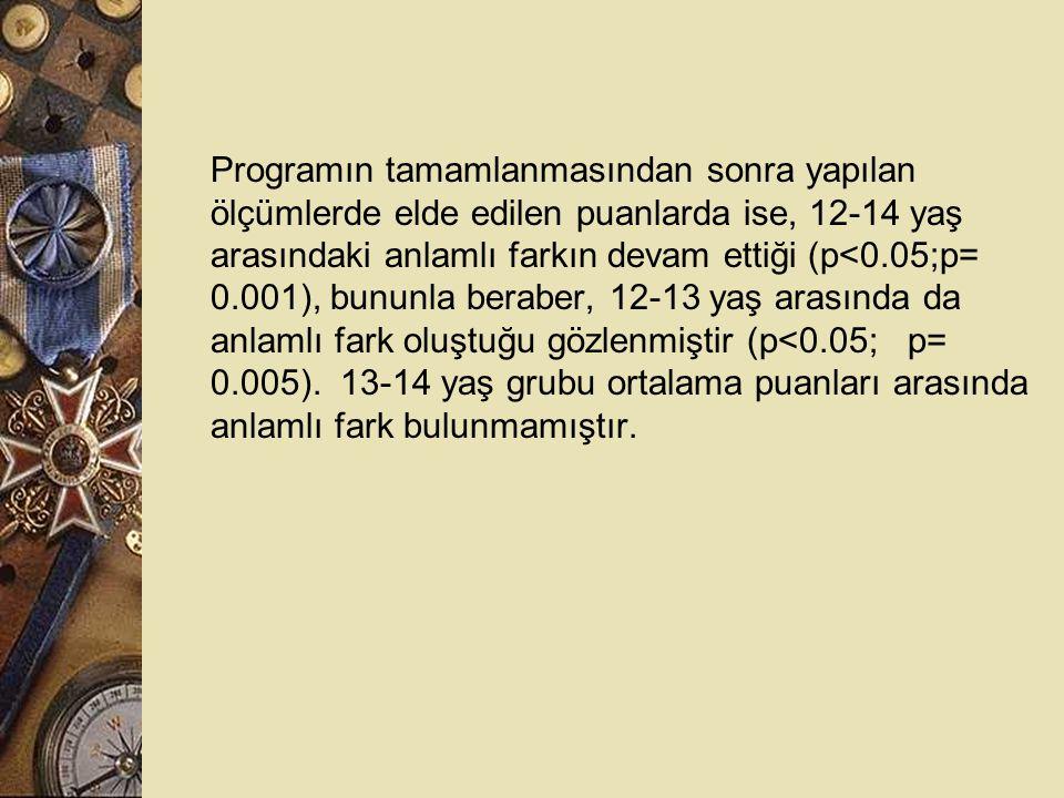 Programın tamamlanmasından sonra yapılan ölçümlerde elde edilen puanlarda ise, 12-14 yaş arasındaki anlamlı farkın devam ettiği (p<0.05;p= 0.001), bun