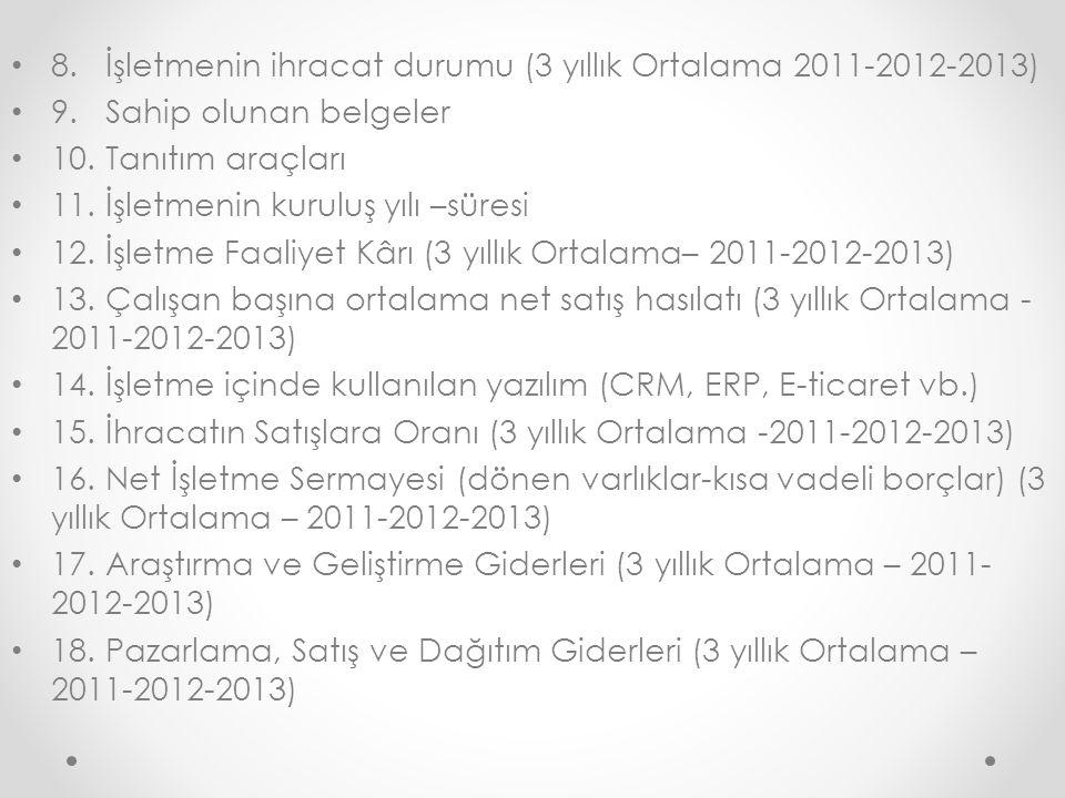8. İşletmenin ihracat durumu (3 yıllık Ortalama 2011-2012-2013) 9. Sahip olunan belgeler 10. Tanıtım araçları 11. İşletmenin kuruluş yılı –süresi 12.