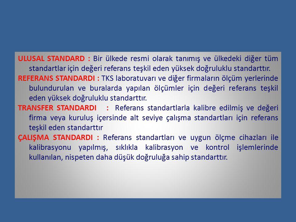ULUSAL STANDARD : Bir ülkede resmi olarak tanımış ve ülkedeki diğer tüm standartlar için değeri referans teşkil eden yüksek doğruluklu standarttır. RE
