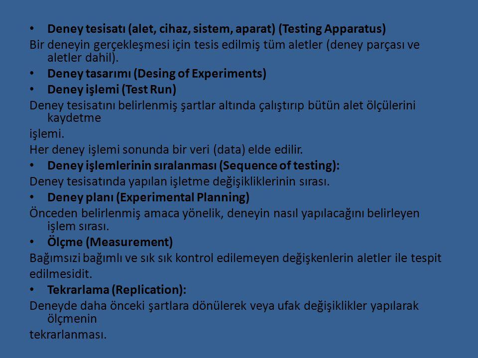 Deney tesisatı (alet, cihaz, sistem, aparat) (Testing Apparatus) Bir deneyin gerçekleşmesi için tesis edilmiş tüm aletler (deney parçası ve aletler da