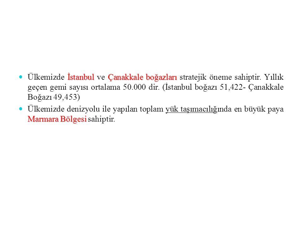 İstanbulÇanakkale boğazları Ülkemizde İstanbul ve Çanakkale boğazları stratejik öneme sahiptir. Yıllık geçen gemi sayısı ortalama 50.000 dir. (İstanbu