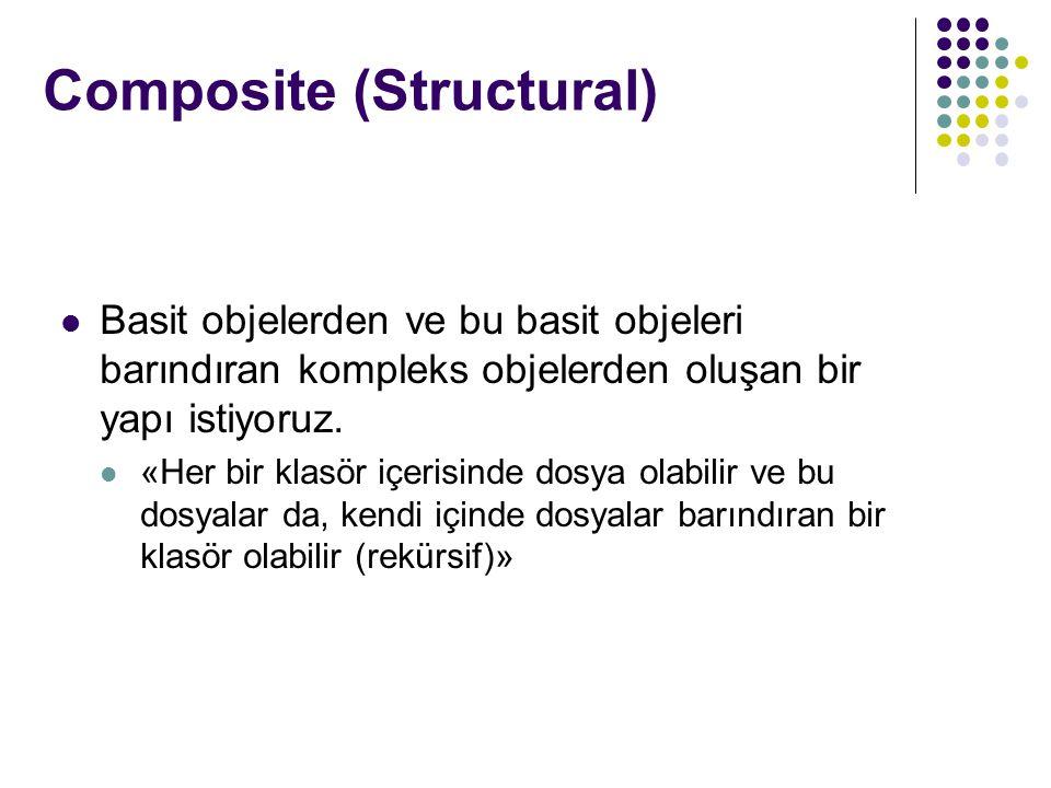 Composite (Structural) Basit objelerden ve bu basit objeleri barındıran kompleks objelerden oluşan bir yapı istiyoruz.
