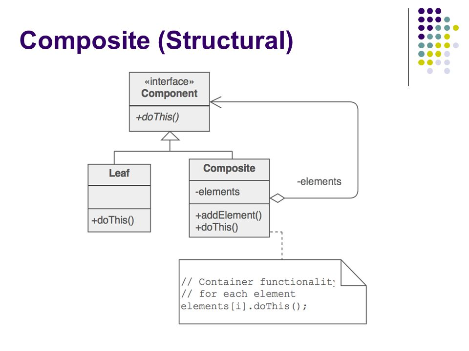 Composite (Structural) *