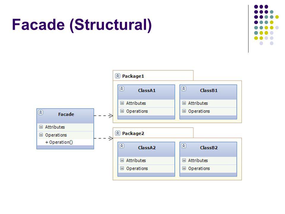 Facade (Structural)