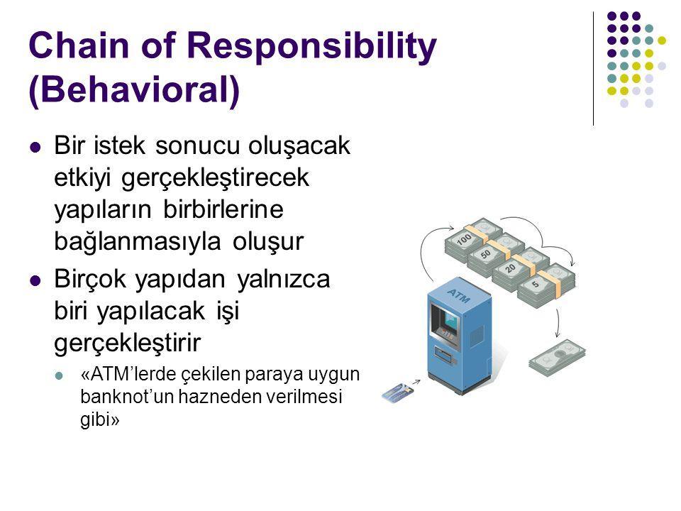 Chain of Responsibility (Behavioral) Bir istek sonucu oluşacak etkiyi gerçekleştirecek yapıların birbirlerine bağlanmasıyla oluşur Birçok yapıdan yalnızca biri yapılacak işi gerçekleştirir «ATM'lerde çekilen paraya uygun banknot'un hazneden verilmesi gibi»