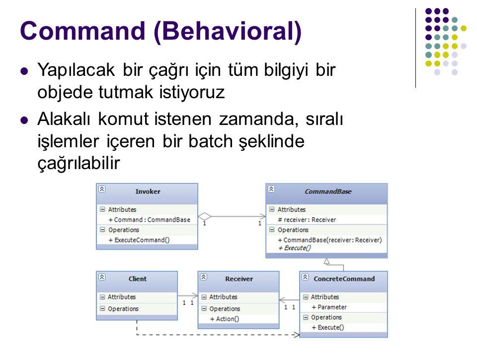 Command (Behavioral) Yapılacak bir çağrı için tüm bilgiyi bir objede tutmak istiyoruz Alakalı komut istenen zamanda, sıralı işlemler içeren bir batch şeklinde çağrılabilir