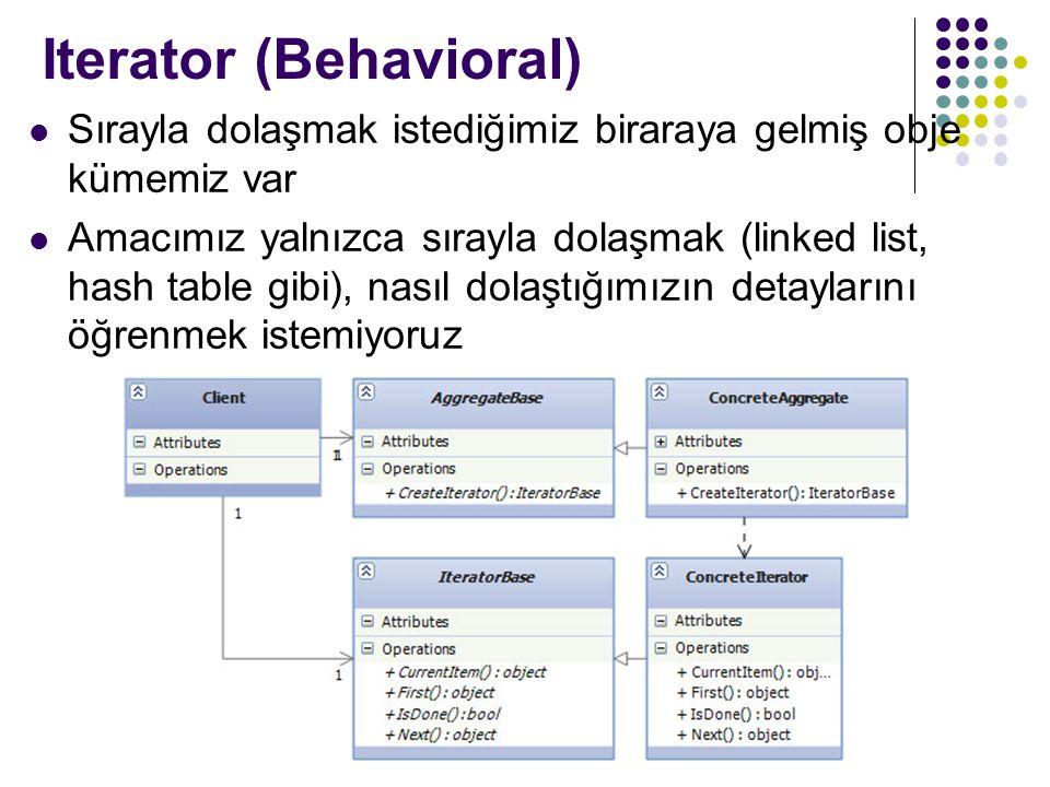Iterator (Behavioral) Sırayla dolaşmak istediğimiz biraraya gelmiş obje kümemiz var Amacımız yalnızca sırayla dolaşmak (linked list, hash table gibi), nasıl dolaştığımızın detaylarını öğrenmek istemiyoruz