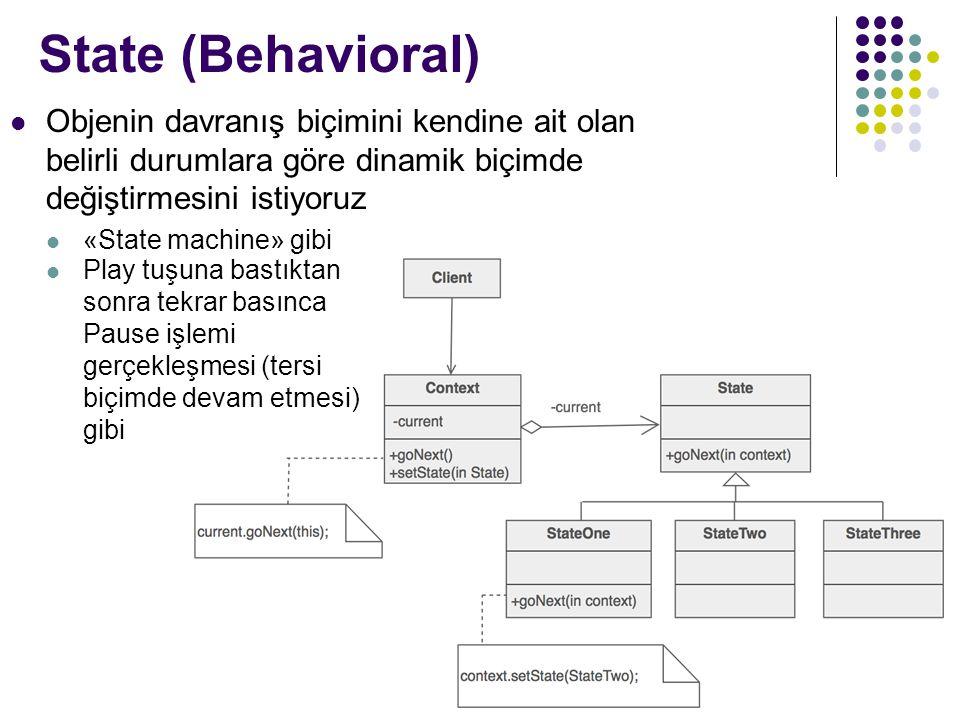 State (Behavioral) Objenin davranış biçimini kendine ait olan belirli durumlara göre dinamik biçimde değiştirmesini istiyoruz «State machine» gibi Play tuşuna bastıktan sonra tekrar basınca Pause işlemi gerçekleşmesi (tersi biçimde devam etmesi) gibi