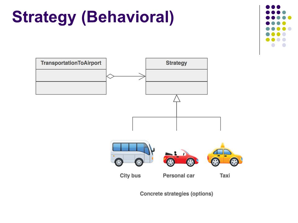 Strategy (Behavioral)