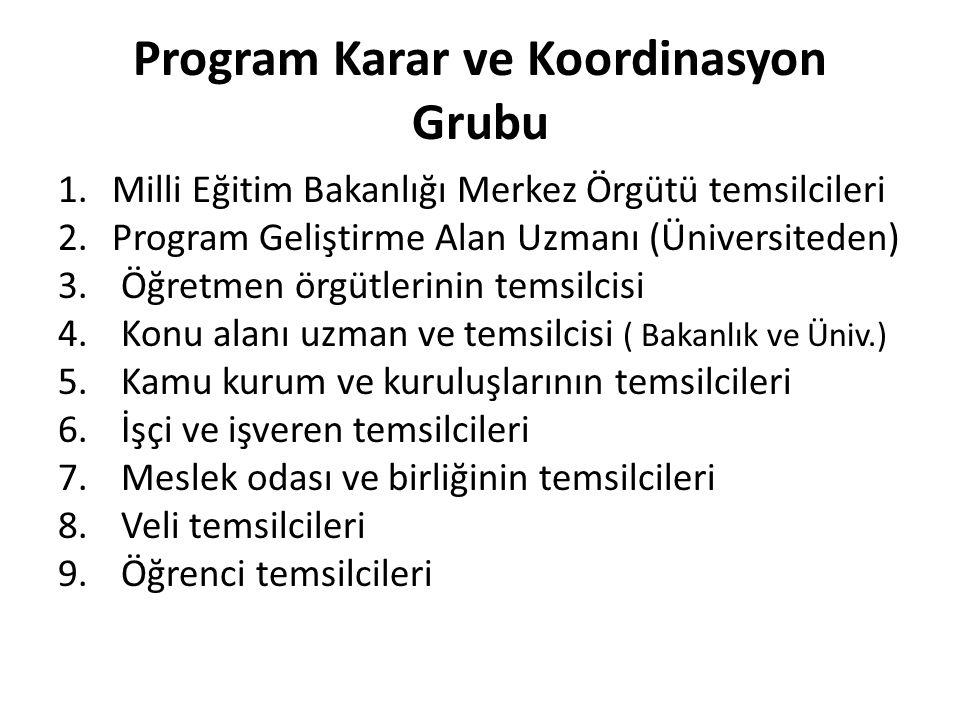 Program Karar ve Koordinasyon Grubu 1.Milli Eğitim Bakanlığı Merkez Örgütü temsilcileri 2.Program Geliştirme Alan Uzmanı (Üniversiteden) 3. Öğretmen ö