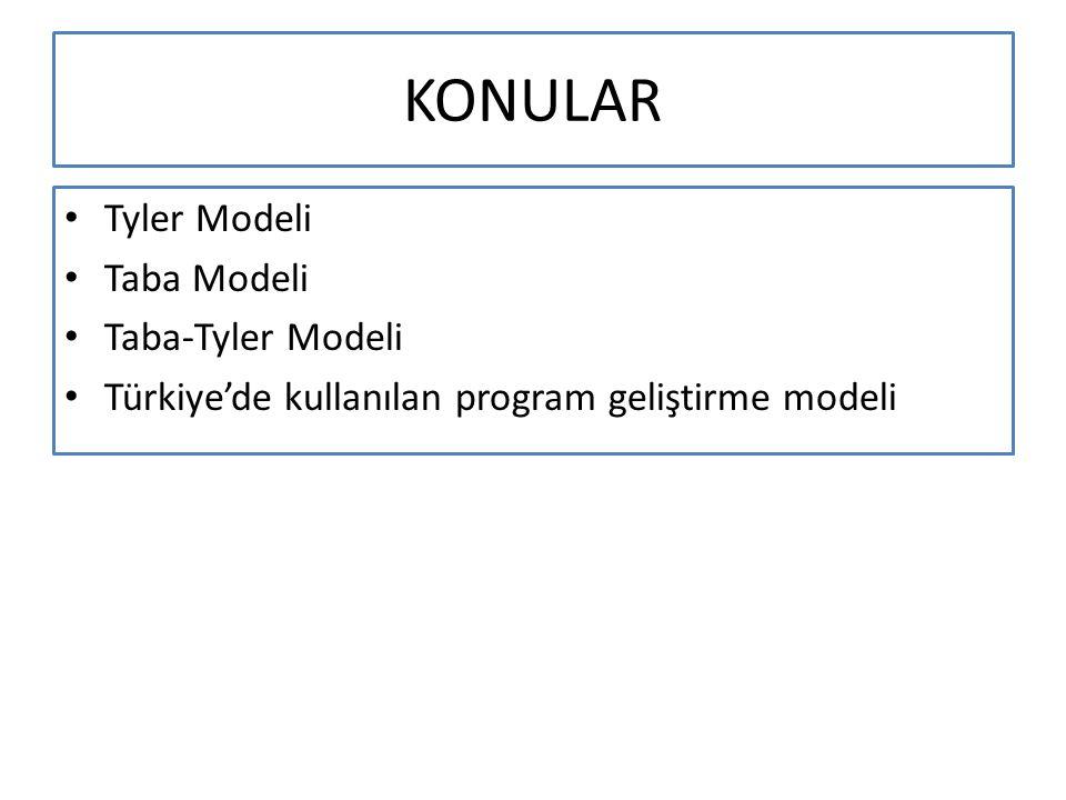 KONULAR Tyler Modeli Taba Modeli Taba-Tyler Modeli Türkiye'de kullanılan program geliştirme modeli