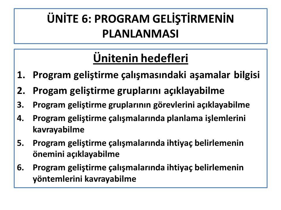 ÜNİTE 6: PROGRAM GELİŞTİRMENİN PLANLANMASI Ünitenin hedefleri 1.Program geliştirme çalışmasındaki aşamalar bilgisi 2.Progam geliştirme gruplarını açık