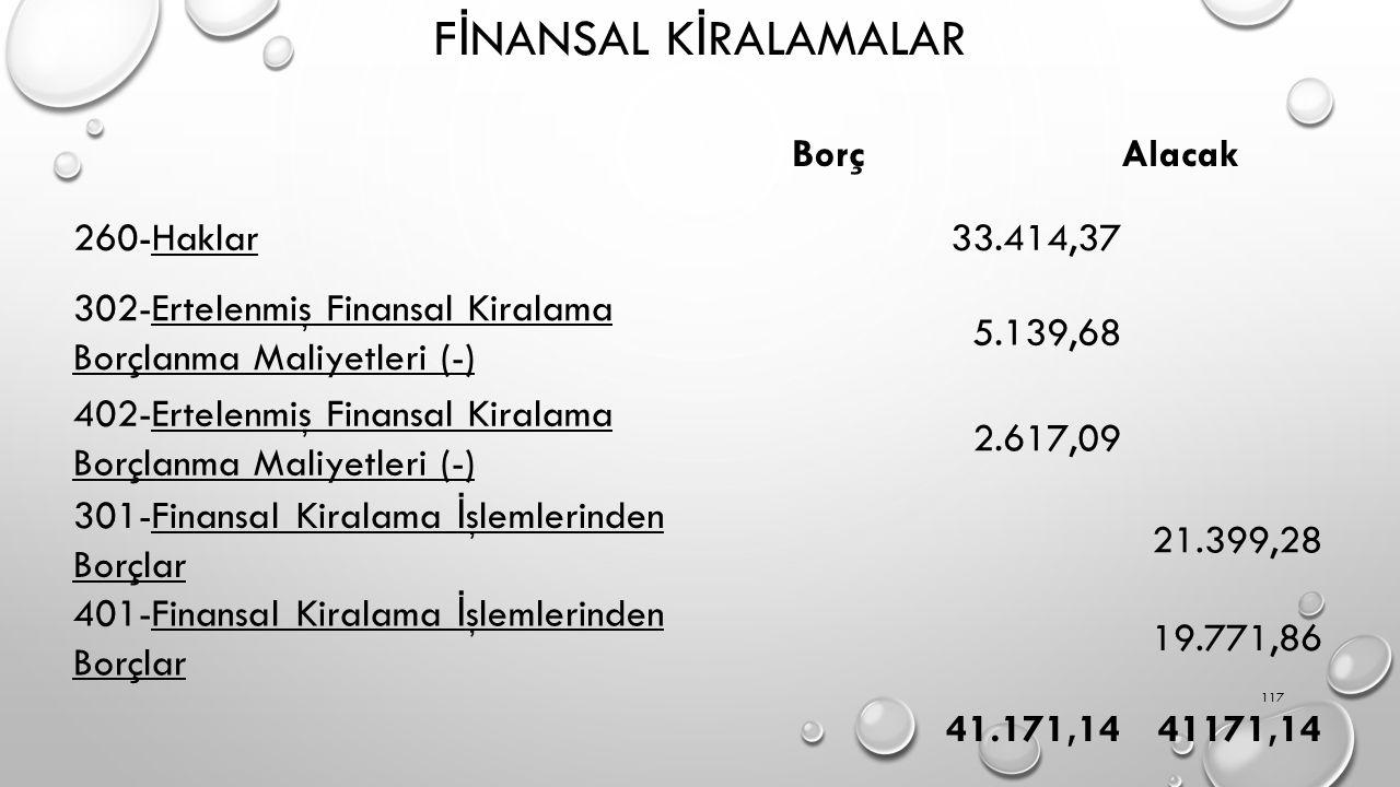 F İ NANSAL K İ RALAMALAR BorçAlacak 260-Haklar33.414,37 302-Ertelenmiş Finansal Kiralama Borçlanma Maliyetleri (-) 5.139,68 402-Ertelenmiş Finansal Ki