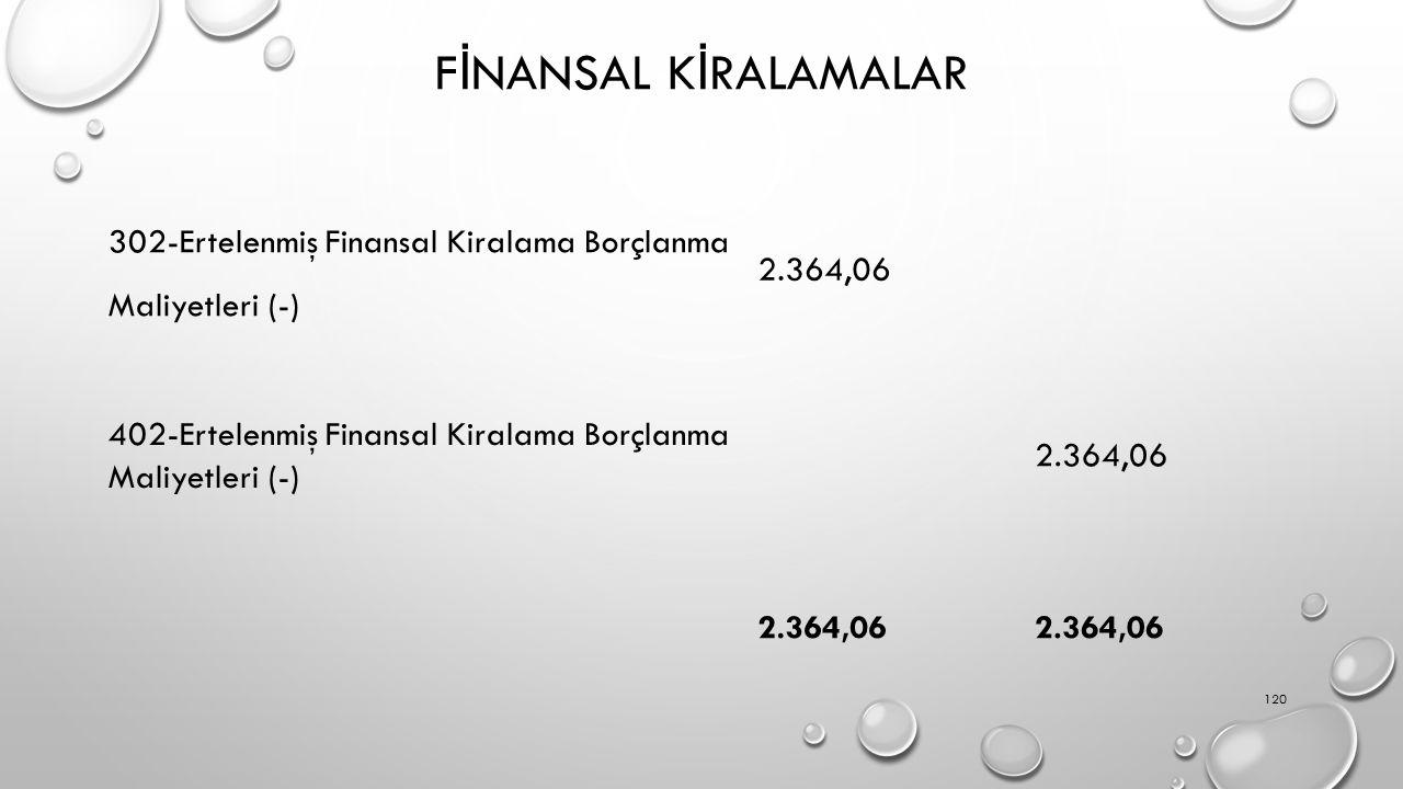 F İ NANSAL K İ RALAMALAR 302-Ertelenmiş Finansal Kiralama Borçlanma Maliyetleri (-) 2.364,06 402-Ertelenmiş Finansal Kiralama Borçlanma Maliyetleri (-) 2.364,06 120