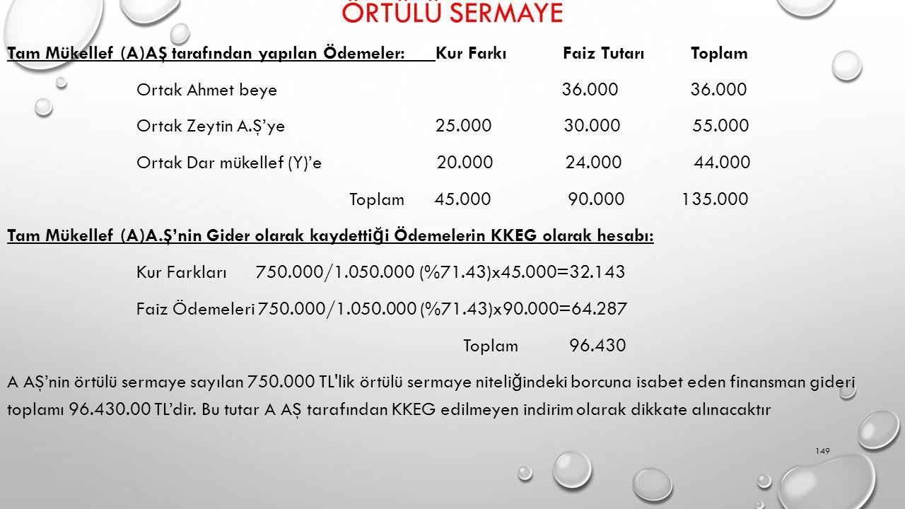 ÖRTÜLÜ SERMAYE Tam Mükellef (A)AŞ tarafından yapılan Ödemeler: Kur Farkı Faiz Tutarı Toplam Ortak Ahmet beye 36.000 36.000 Ortak Zeytin A.Ş'ye 25.000