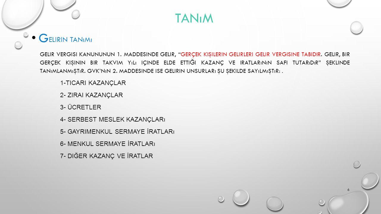 TANıM G ELIRIN TANıMı GELIR VERGISI KANUNUNUN 1.