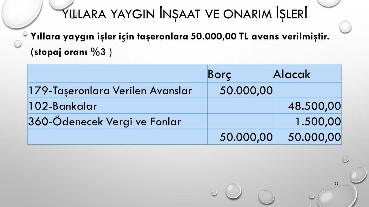 YILLARA YAYGIN İ NŞAAT VE ONARIM İ ŞLER İ Yıllara yaygın işler için taşeronlara 50.000,00 TL avans verilmiştir.