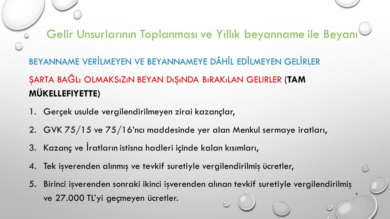 YILLIK BEYANNAMEYE DAH İ L ED İ LEN KAZANÇ VE İ RATLARDAN YAPILACAK İ ND İ R İ MLER 7- Türkiye Kızılay Derne ğ ine ve Türkiye Yeşilay Cemiyetine makbuz karşılı ğ ı yapılan nakdi ba ğ ış ve yardımlar, 8- Girişim Sermayesi Fonu olarak ayrılan tutarların indirimi, 9- Türkiye'de yerleşmiş olmayan kişilerle, işyeri, kanuni ve iş merkezi yurt dışında bulunanlara hizmet veren bazı sektör işletmelerinin münhasıran bu faaliyetlerinden elde ettikleri kazançlara ilişkin indirim, 10- Bireysel Katılım Yatırımcısı indirimi, 11- Eskişehir 2013 Türk Dünyası Kültür Başkenti Hakkında Kanuna göre kurulan Ajans ile EXPO 2016 Antalya Ajansına yapılan her türlü nakdi ve ayni ba ğ ış ve yardımlar ve sponsorluk harcamaları, 12- Di ğ er kanunlara göre tamamı indirilecek ba ğ ış ve yardımlar.