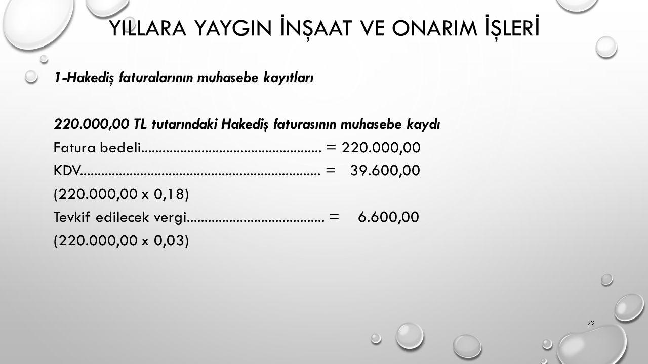 YILLARA YAYGIN İ NŞAAT VE ONARIM İ ŞLER İ 1-Hakediş faturalarının muhasebe kayıtları 220.000,00 TL tutarındaki Hakediş faturasının muhasebe kaydı Fatu