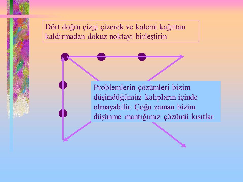 Dört doğru çizgi çizerek ve kalemi kağıttan kaldırmadan dokuz noktayı birleştirin Problemlerin çözümleri bizim düşündüğümüz kalıpların içinde olmayabilir.
