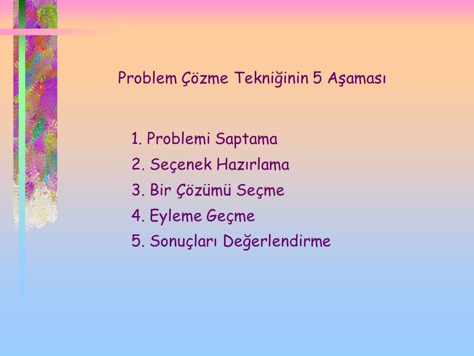 1. Problemi Saptama 2. Seçenek Hazırlama 3. Bir Çözümü Seçme 4.