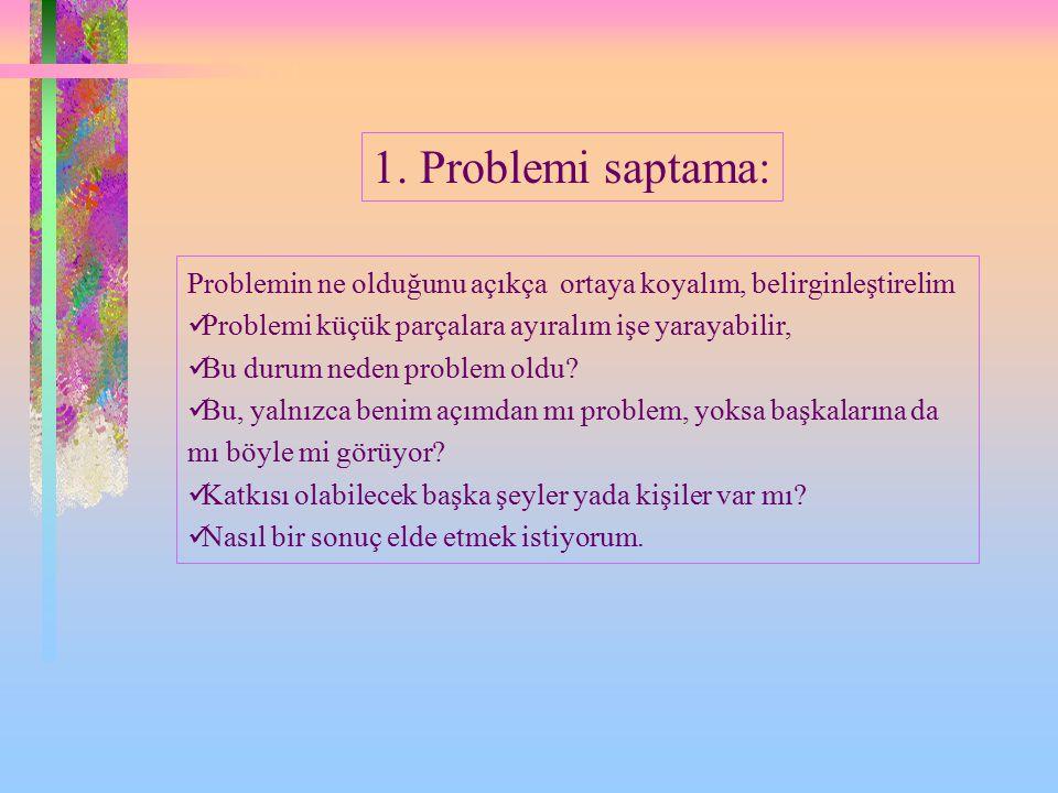 Problemin ne olduğunu açıkça ortaya koyalım, belirginleştirelim Problemi küçük parçalara ayıralım işe yarayabilir, Bu durum neden problem oldu.