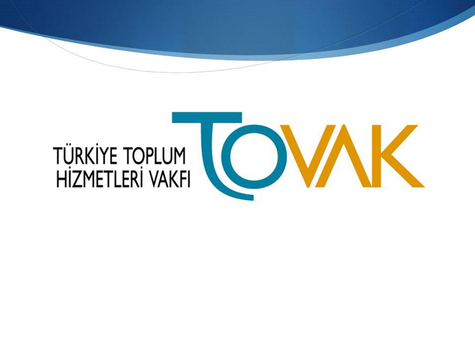Kurumsal Kimlik Türkiye Toplum Hizmetleri Vakfı İstanbul 3 üncü Asliye Hukuk Mahkemesi nin 10.09.1993 gün ve 1993/363 esas 1993/298 karar sayısı ile tescili yapılmış ve bu tescil Resmi Gazete nin 4 Aralık 1993 tarih 21778 sayılı nüshasında yayınlanmıştır.