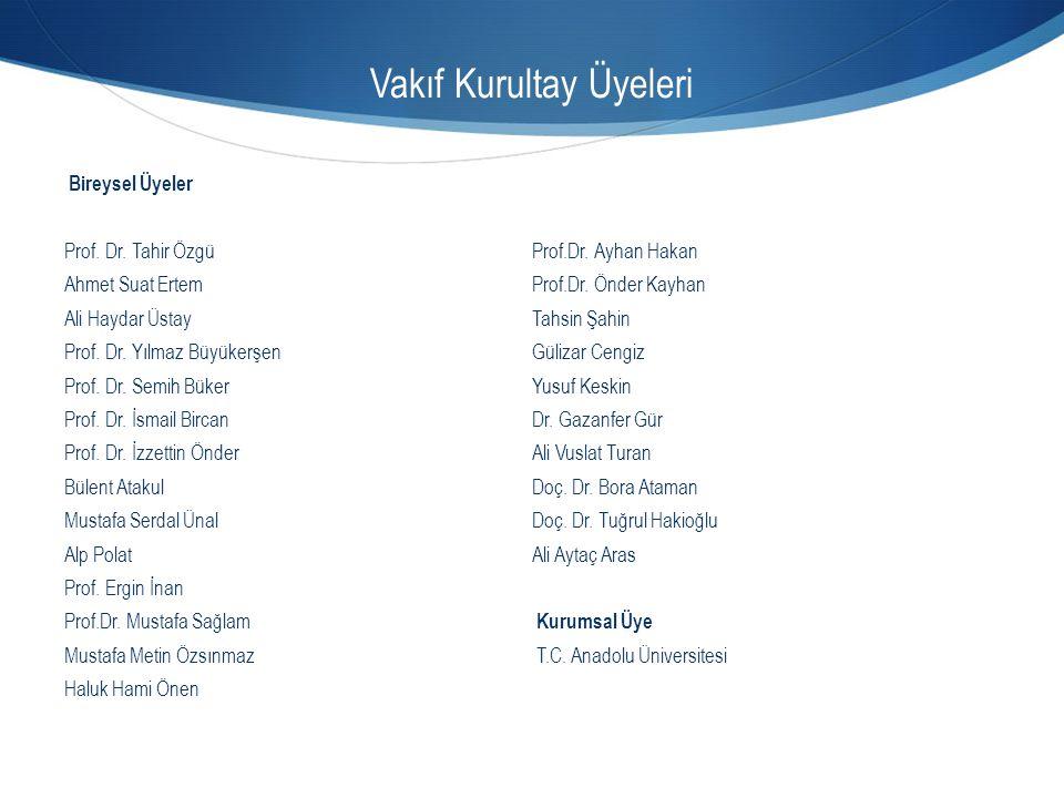 Vakıf Kurultay Üyeleri Bireysel Üyeler Prof. Dr. Tahir Özgü Ahmet Suat Ertem Ali Haydar Üstay Prof. Dr. Yılmaz Büyükerşen Prof. Dr. Semih Büker Prof.