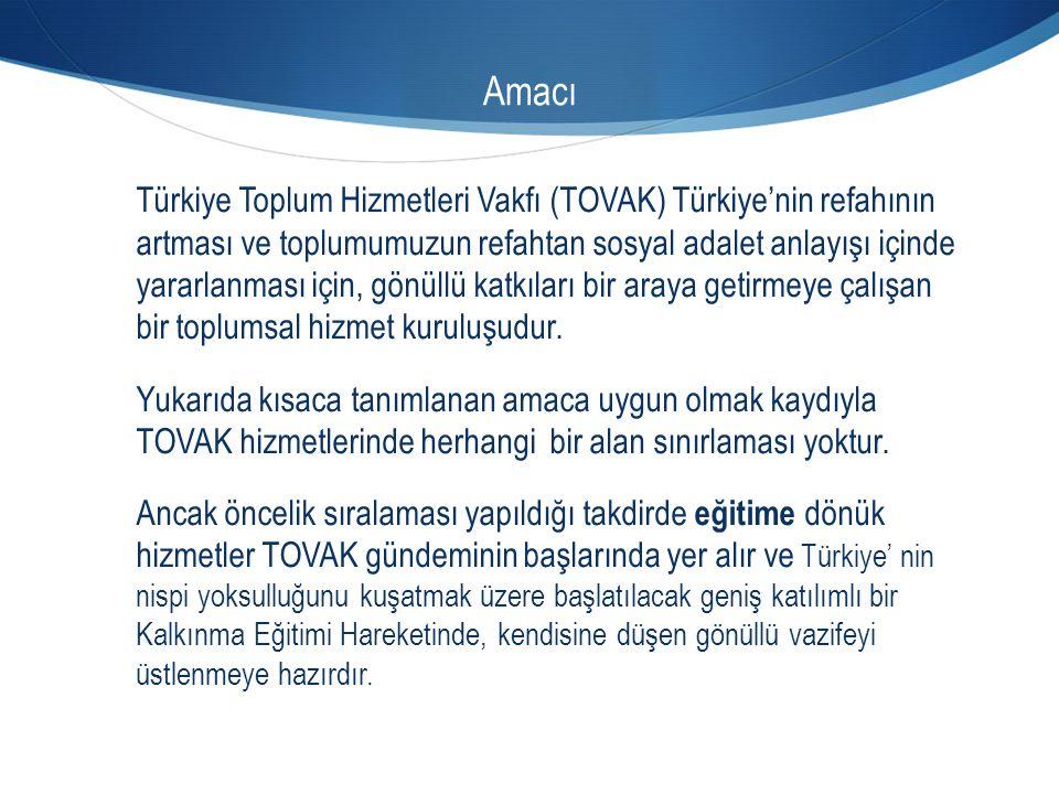 Amacı Türkiye Toplum Hizmetleri Vakfı (TOVAK) Türkiye'nin refahının artması ve toplumumuzun refahtan sosyal adalet anlayışı içinde yararlanması için,