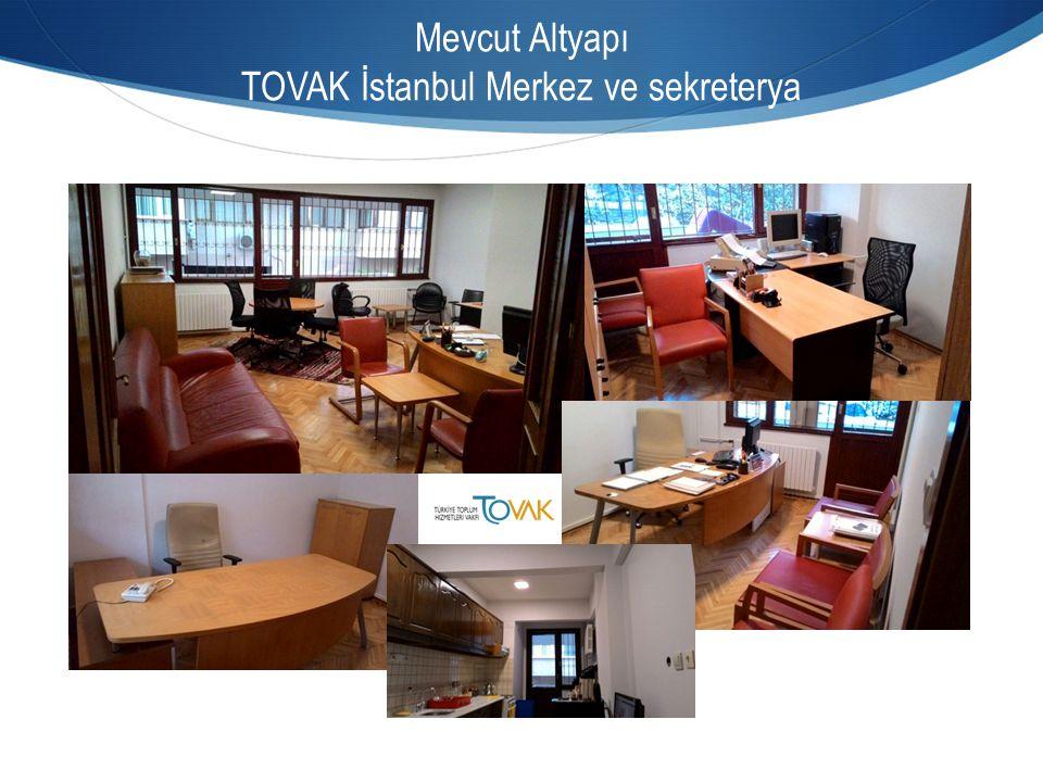 TOVAK Akademi TOVAK Eğitim TV Türkiye Toplum Hizmetleri Vakfı tarafından hazırlanan seminer, eğitim, çalıştay, gibi programlardan oluşan güncel bilgilerin yayınıdır.