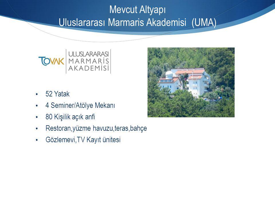 Mevcut Altyapı Uluslararası Marmaris Akademisi (UMA) 52 Yatak 4 Seminer/Atölye Mekanı 80 Kişilik açık anfi Restoran,yüzme havuzu,teras,bahçe Gözlemevi