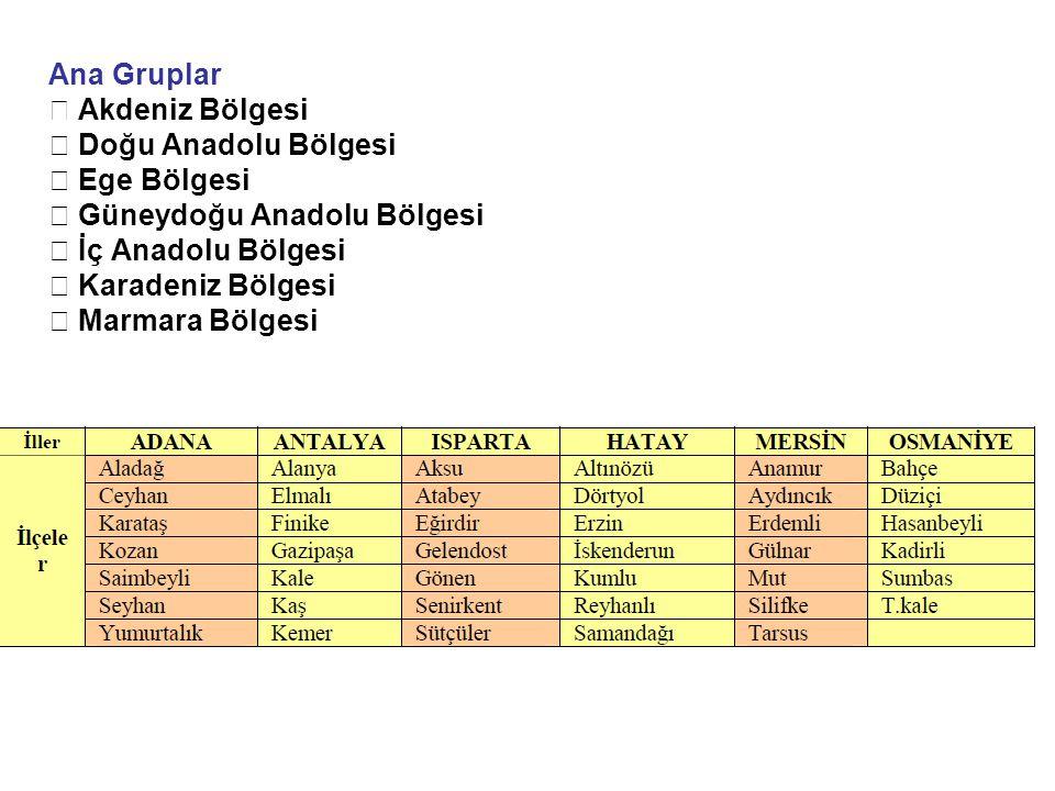 Ana Gruplar  Akdeniz Bölgesi  Doğu Anadolu Bölgesi  Ege Bölgesi  Güneydoğu Anadolu Bölgesi  İç Anadolu Bölgesi  Karadeniz Bölgesi  Marmara Bölg