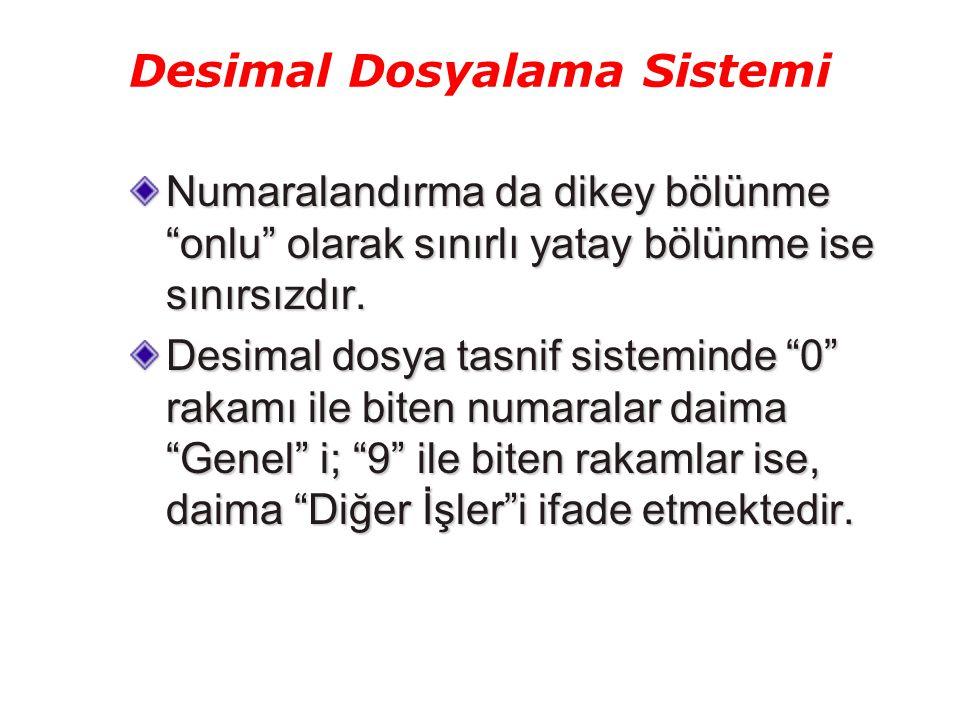"""Desimal Dosyalama Sistemi Numaralandırma da dikey bölünme """"onlu"""" olarak sınırlı yatay bölünme ise sınırsızdır. Desimal dosya tasnif sisteminde """"0"""" rak"""
