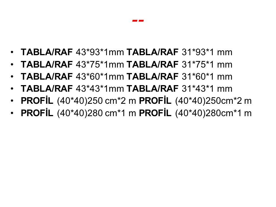 -- TABLA/RAF 43*93*1mm TABLA/RAF 31*93*1 mm TABLA/RAF 43*75*1mm TABLA/RAF 31*75*1 mm TABLA/RAF 43*60*1mm TABLA/RAF 31*60*1 mm TABLA/RAF 43*43*1mm TABL