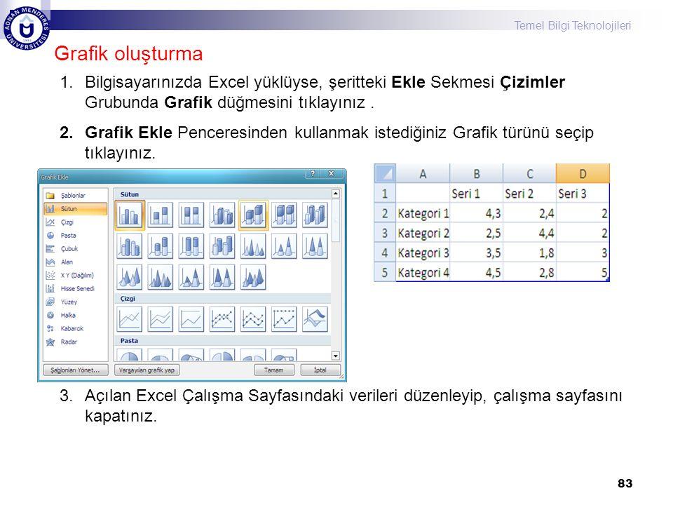Temel Bilgi Teknolojileri 83 Grafik oluşturma 1.Bilgisayarınızda Excel yüklüyse, şeritteki Ekle Sekmesi Çizimler Grubunda Grafik düğmesini tıklayınız.