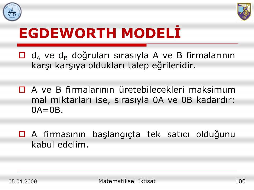 EGDEWORTH MODELİ  d A ve d B doğruları sırasıyla A ve B firmalarının karşı karşıya oldukları talep eğrileridir.  A ve B firmalarının üretebilecekler