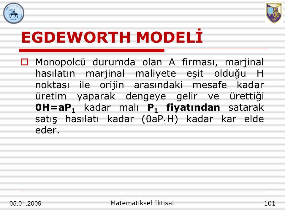 EGDEWORTH MODELİ  Monopolcü durumda olan A firması, marjinal hasılatın marjinal maliyete eşit olduğu H noktası ile orijin arasındaki mesafe kadar üre