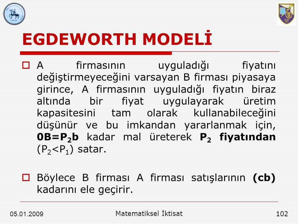 EGDEWORTH MODELİ  A firmasının uyguladığı fiyatını değiştirmeyeceğini varsayan B firması piyasaya girince, A firmasının uyguladığı fiyatın biraz altı
