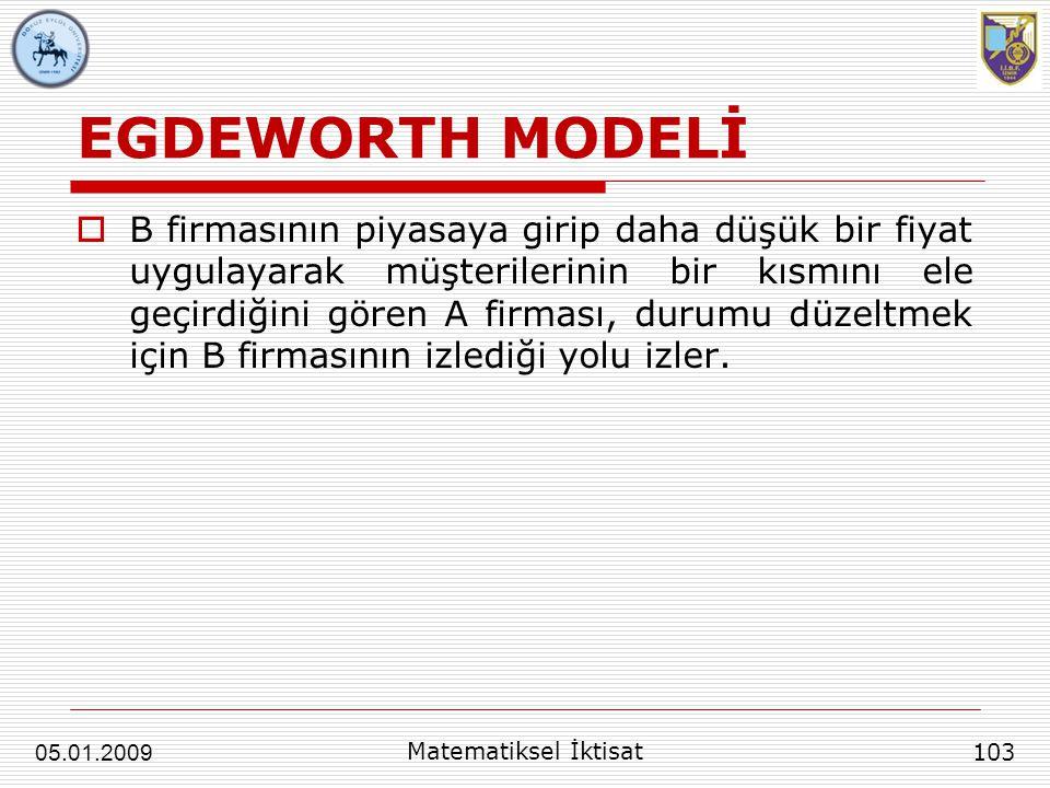 EGDEWORTH MODELİ  B firmasının piyasaya girip daha düşük bir fiyat uygulayarak müşterilerinin bir kısmını ele geçirdiğini gören A firması, durumu düz