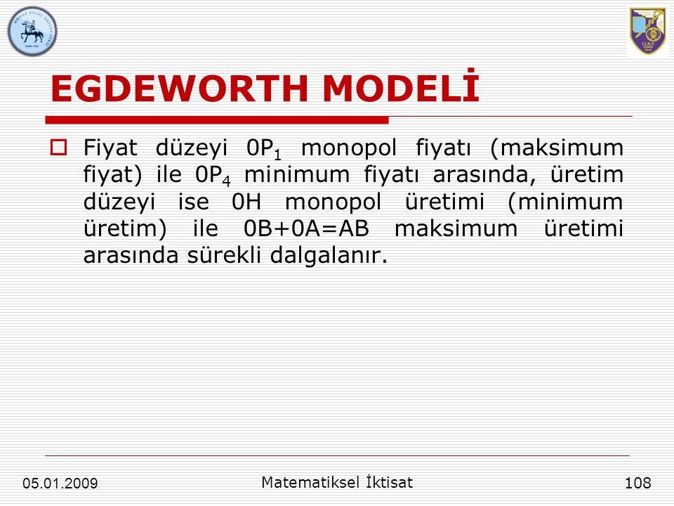 EGDEWORTH MODELİ  Fiyat düzeyi 0P 1 monopol fiyatı (maksimum fiyat) ile 0P 4 minimum fiyatı arasında, üretim düzeyi ise 0H monopol üretimi (minimum ü